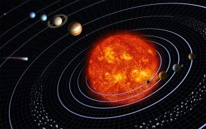 Astrology- The planets
